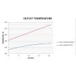 Mishimoto WRX CVT Transmission Cooler - 2015+ WRX