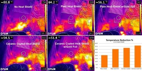Grimmspeed Turbo Heat Shield V2 - 2015+ STI
