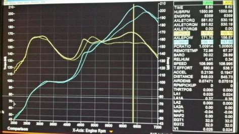 Crawford BPB Intake Manifold Spacer