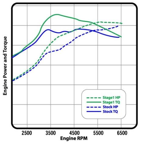 COBB Accessport V3 Tuner - 2015-2020 Subaru WRX & STI