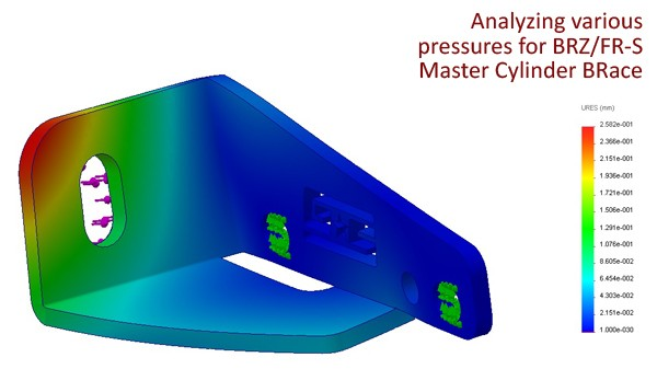 GrimmSpeed Master Cylinder Brace