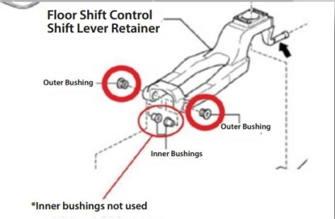 Cusco Shift Lever Retainer Bushing - 2013+ FR-S / BRZ / 86