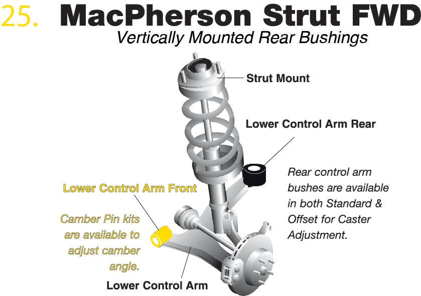 Whiteline Front Control Arm (Lower Inner Front Bushing)