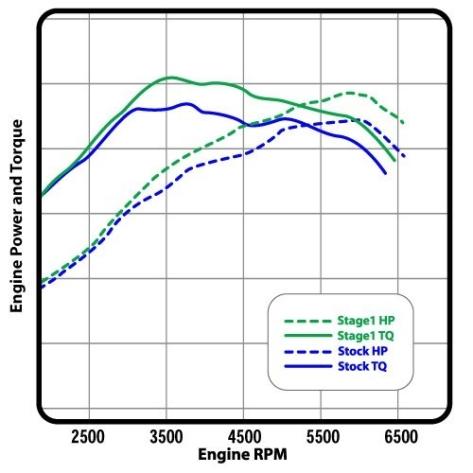 COBB Accessport V3 Tuner - 2015+ WRX / 2015+ STI
